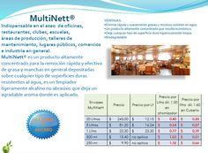 MultiNett
