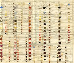 First Color chart: the oldest color charts was created by Richard Waller in 1686 #coloreveryday