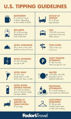 Tipping Chart by Fodor's Travel. They recommend following U.S. tipping guidelines while in Mexico. Useful!