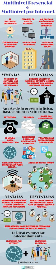 "#Multinivel Presencial o Multinivel por Internet? ¿Que prefieres tú? <Alt=""multinivel presencial o multinivel por internet"">"