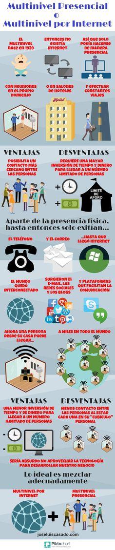"#Multinivel Presencial o Multinivel por Internet? ¿Que prefieres tú? <Alt=""multinivel presencial o multinivel por internet"">"