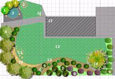 gotowy projekt ogrodu przydomowego