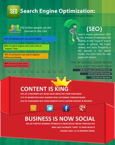 An approach on how Search Engine works #infographic