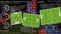 "Adam Owen Ph.D on Twitter: ""📶Possession & Games 