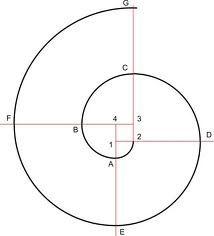 espiral dibujo - Buscar con Google