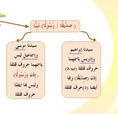 متشابهات سورة مريم ٥