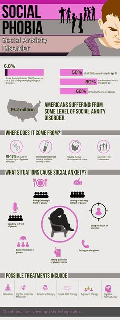 Social Phobia and Social Anxiety Disorder - Mental Illness - Mental Health http://www.eftvideotutorials.com/anxiety/?utm_content=buffercdfef&utm_medium=social&utm_source=pinterest.com&utm_campaign=buffer