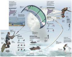 http://szorf-iskola.hu/ szörftábor és kitesurf tábor egyben. Minek elaprózni?