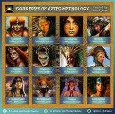 Goddesses of Aztec Mythology
