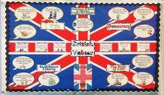 Primary display board ❤️  Topic : British values