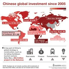 If you absolutely love online investments an individual will really like this cool website! China Today, North Africa, Central America, Work On Yourself, Investing, Chinese, Internet, Website, Chinese Language