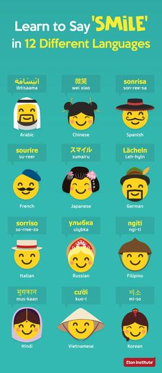 Educational infographic & data visualisation Learn how other people around the world say the word 'smile' in 12 diffe… Infographic Description Learn how other people around the world say the word 'smile' in 12 different languages – Infographic Source. Words In Different Languages, People Around The World, Around The Worlds, How To Speak Italian, Smile Word, Language Quotes, Religion, World Languages, Foreign Languages
