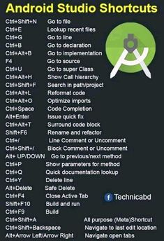 Android Studio, Cheat Sheets, Coding, Facebook, Programming