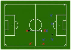 Wyjście środkowego obrońcy taktyka w piłce nożnej
