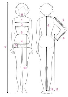 how to take body measurements for sewing patterns