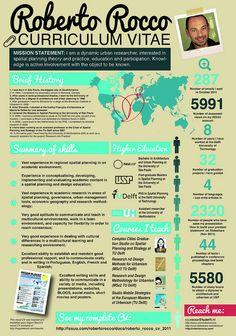 Resume Inspiration: 30 Super Cool  Creative Resume Designs | DesignWoop