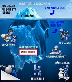 Isbergsillusionen