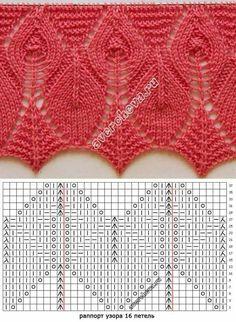 leaf lace knit stitch