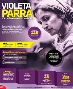 It might be a good time to learn Spanish. You may never have thought of learning another language before. Many people go their whole lives without knowing Spanish Basics, Ap Spanish, Spanish Lessons, Learning Spanish, Stephen Hawking, Victor Jara, Capes, Cogito Ergo Sum, Teaching Social Studies