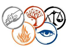 What faction do you belong to? Take the quiz and find out. I'm abnegation.