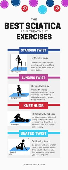 I hope this helps some of you get started with your sciatica treatment. Use these along with your sciatica plan. Sciatica Pain Treatment, Sciatica Pain Relief, Sciatic Pain, Sciatic Nerve, Nerve Pain, Back Pain Relief, Acupressure Treatment, Sciatica Symptoms, Sciatica Exercises