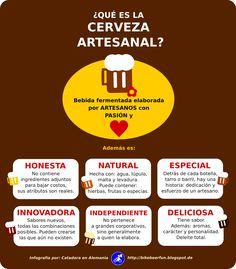 #Beer #Infografía #Bebida #Cerveza