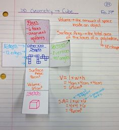 Love this idea for journaling about 3D shapes -- glue the net on one face and they can build it in their notebook.  Brill!