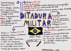 História do Brasil: Ditadura Militar
