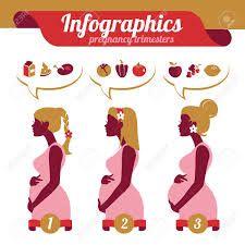 #embarazada #tips #consejos #dieta #ejercicios #parto #meses Antojos de embarazada