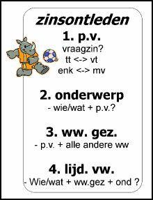 Grammatica en zinsontleding zijn voor 43 procent van de Nederlanders en Vlamingen de gruwelen van het vak Nederlands. School Hacks, School S, School Teacher, Learn Dutch, Learn English, Speech Language Therapy, Speech And Language, Visual Learning, Kids Learning