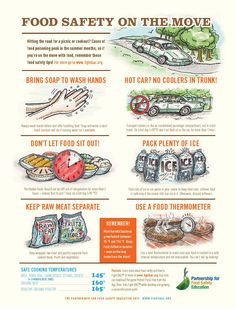 A great flyer to share to help keep food safe this 4th of July.  Don't forget to have a food thermometer at the grill.