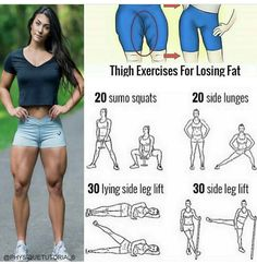 How To Build Your Own Beginners Fitness Workout Plan Body Fitness, Fitness Tips, Fun Workouts, At Home Workouts, Fitness Motivation, Estilo Fitness, Thigh Muscles, Muscle Building Workouts, Thigh Exercises