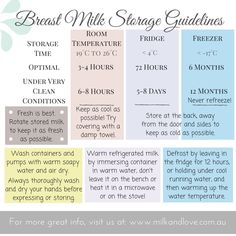 Thinking about expressing your breastmilk? Here are our handy storage guidelines for breastmilk to help you understand how to look after your precious milk.