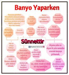 Peygamberimizin Sünnetleri The Sunnah of the Prophet our the