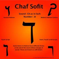 Tiphereth pronunciation