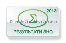 Driver da 32 a 64 bit su sistema