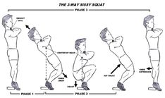 Sissy squat is an excellent exercise that helps you develop the quads, core strength and improve balance. Learn how to do the variations of this exercise are equally effective. Workout Memes, Workout Gear, Workout Routines, Fit Board Workouts, Gym Workouts, Bodybuilder, Fitness Gym, Fitness Memes, Funny Fitness