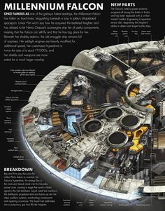 "thenerdsaurus: "" Star Wars: The Force Awakens Incredible Cross-Sections By Jason Fry (Author), Kemp Remillard (Illustrator) Get it now here """
