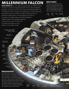 - thenerdsaurus: Star Wars: The Force Awakens...