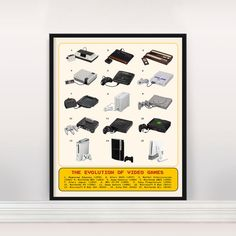 History of the Video Game Poster Video Game Art Video Game