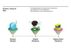 """다음 @Behance 프로젝트 확인: """"Motion Info-graphic for Kakao"""" https://www.behance.net/gallery/12450043/Motion-Info-graphic-for-Kakao"""
