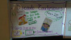 Concluir y inferir spanish anchor charts
