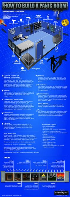 How To Build A Panic Room Infographic