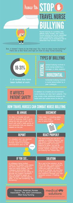 How to Stop Travel Nurse Bullying Infograph