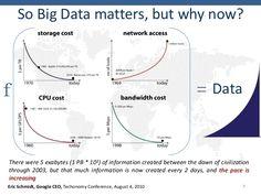 big-data-hadoop-9-728.jpg (728×546)