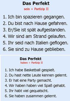 Das Perfekt - Deutsch.... Eh..... It's more than that.... but this is a start!