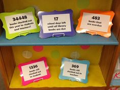 Great way to display stats at any time of the year!