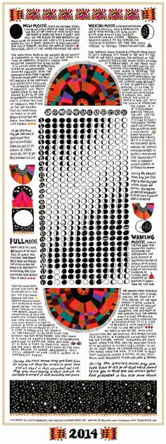 Moon to Moon: Etsy Focus... Kitchen Medicine and Moon Cycle Charts from Chelsea Grange Art