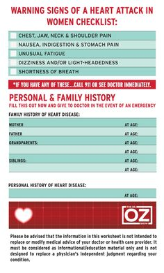 Warning Signs of a Heart Attack -Print this checklist of warning signs and keep it in your wallet – it just might save your life. Posted on 10/24/2012