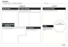 CONSUMER TRENDCanvas www.onopia.com Innovation, Business Model Canvas, Design Theory, User Experience Design, Digital Strategy, Design Thinking, How To Apply, Graphic Design, Templates